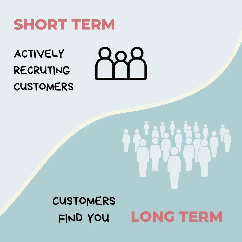 Short term versus long term income streams